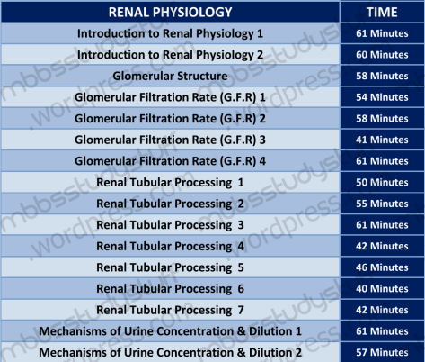 Dr.-Najeeb-Renal-Physiology-Lectures