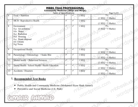 Community-Medicine-Paper-Pattern-4th-Year-MBBS-09