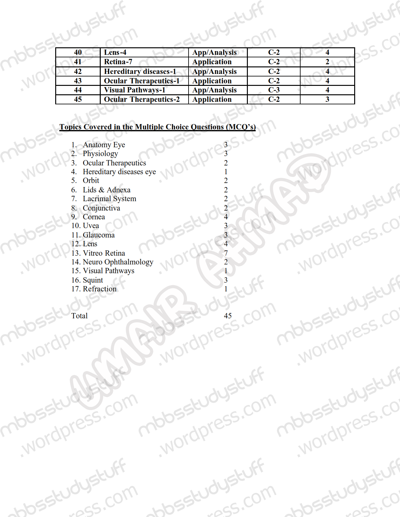pc specifications table essay Table of specifications for a unit test (cells can be cleared to create your own, including different item types and point values you can also add or delete rows.