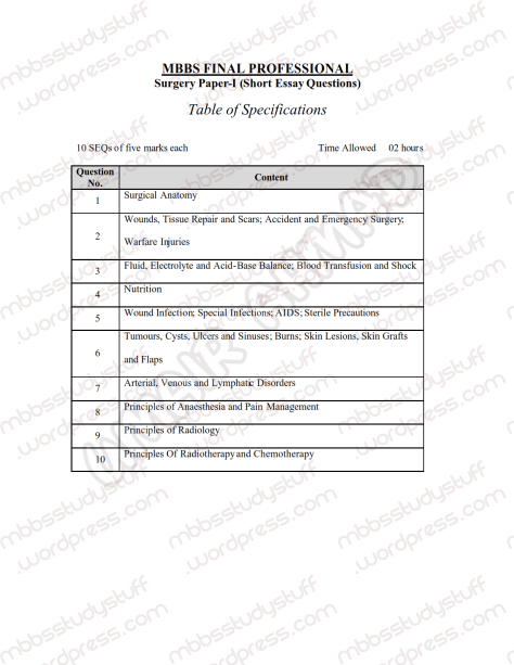 General-Surgery-(Paper-I)-SEQ's-TOS