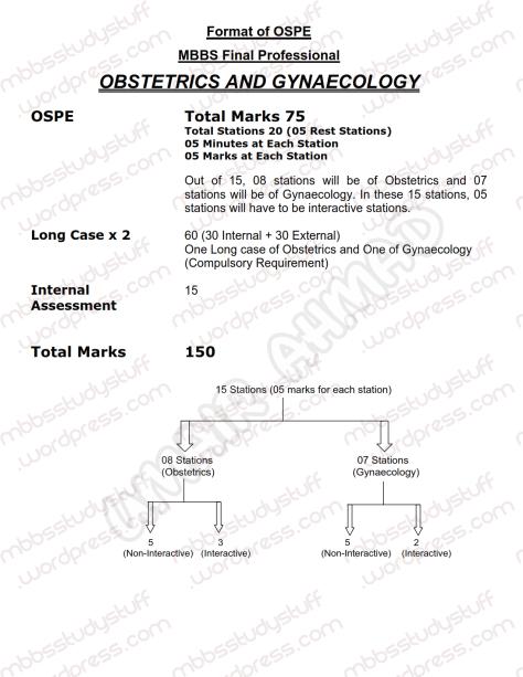 Gynae-Obs-OSPE-TOS-01